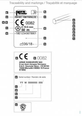 Recalled Petzl rope markings attached to label at the end of the rope