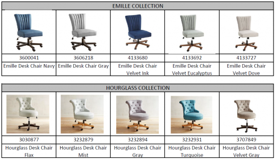 Recalled Pier 1 Hourglass collection desk chairs with model number and color