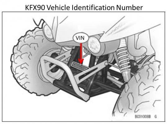 KFX90 VIN location