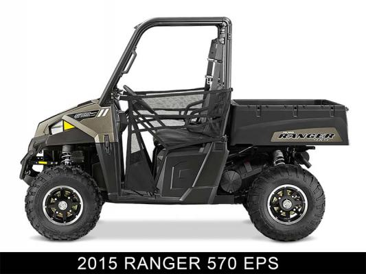 Recalled Polaris 2015 Ranger 570 EPS ROV