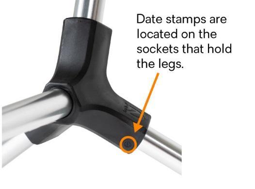 Date code location